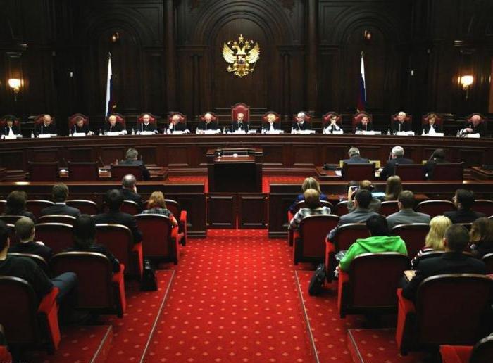 Закон об органах судейского сообщества в РФ с последними изменениями