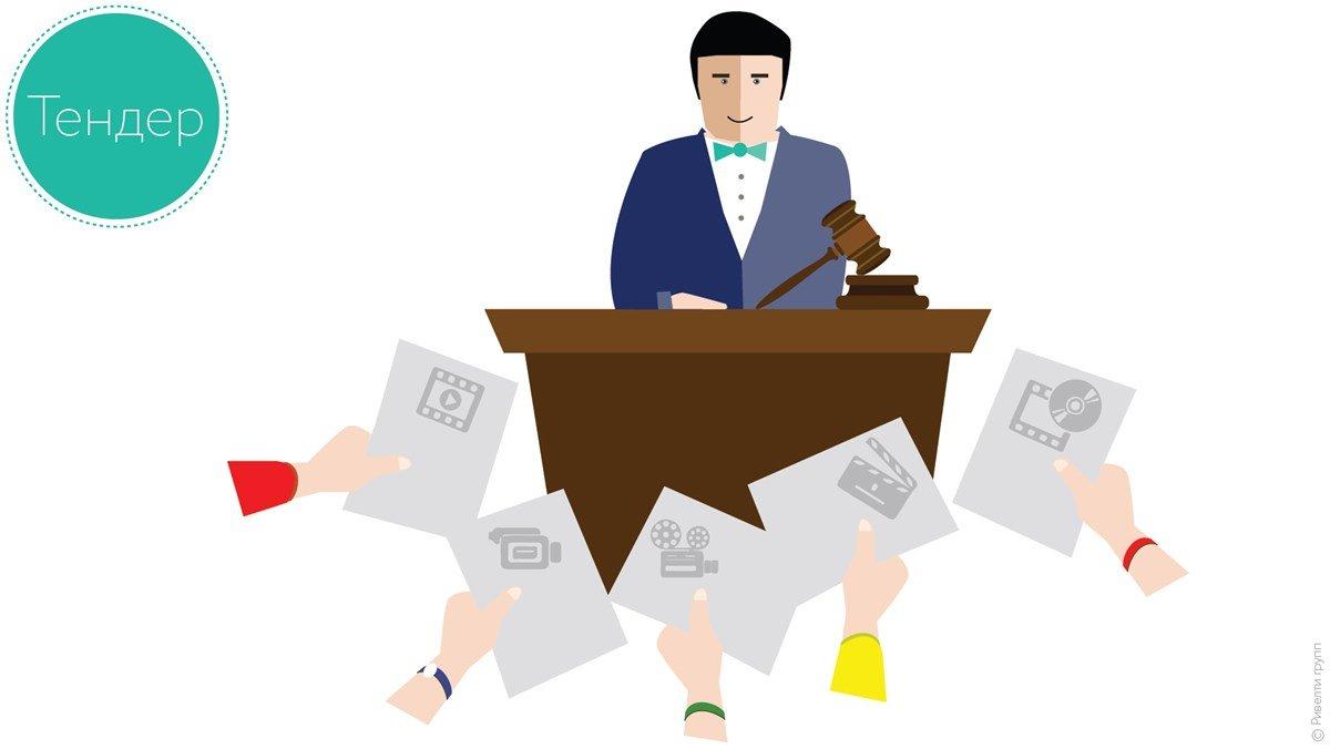 Закон о конкурсных торгах